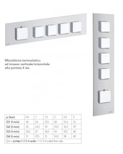 Miscelatore termostatico HIGH FLOW 4 vie IL QUADRO art. 21040