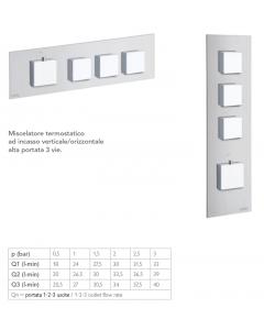 Miscelatore termostatico HIGH FLOW 3 vie IL QUADRO art. 21030