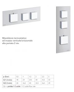 Miscelatore termostatico HIGH FLOW 2 vie IL QUADRO art. 21020